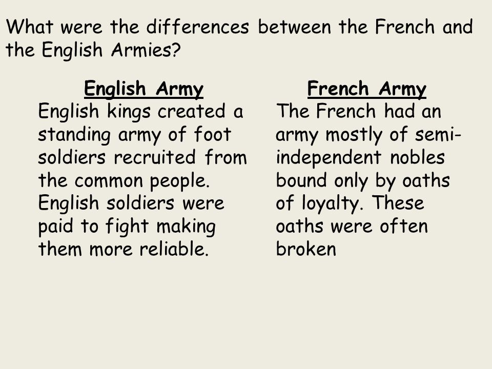 What were the differences between the French and the English Armies