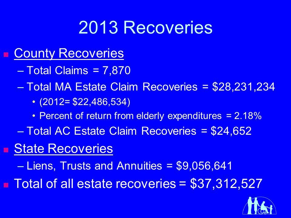2013 Recoveries County Recoveries State Recoveries