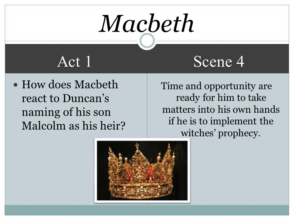 Macbeth Act 1. Scene 4. How does Macbeth react to Duncan's naming of his son Malcolm as his heir