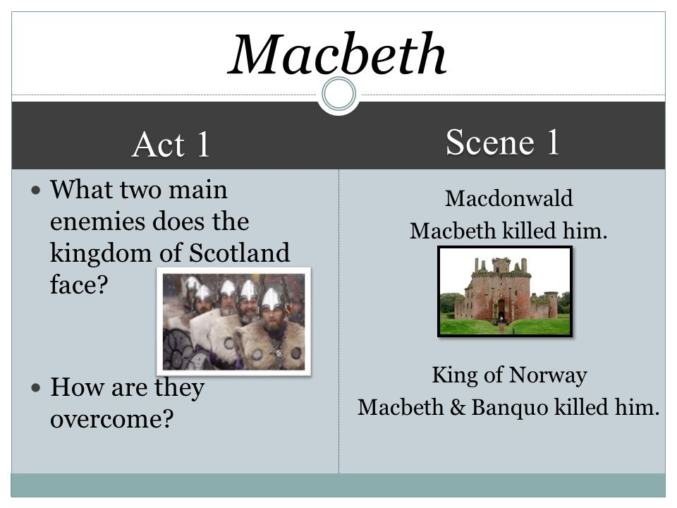 Macbeth Scene 1. Act 1. What two main enemies does the kingdom of Scotland face How are they overcome
