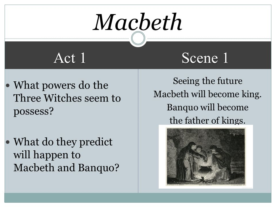 Macbeth Act 1. Scene 1. Seeing the future Macbeth will become king. Banquo will become the father of kings.