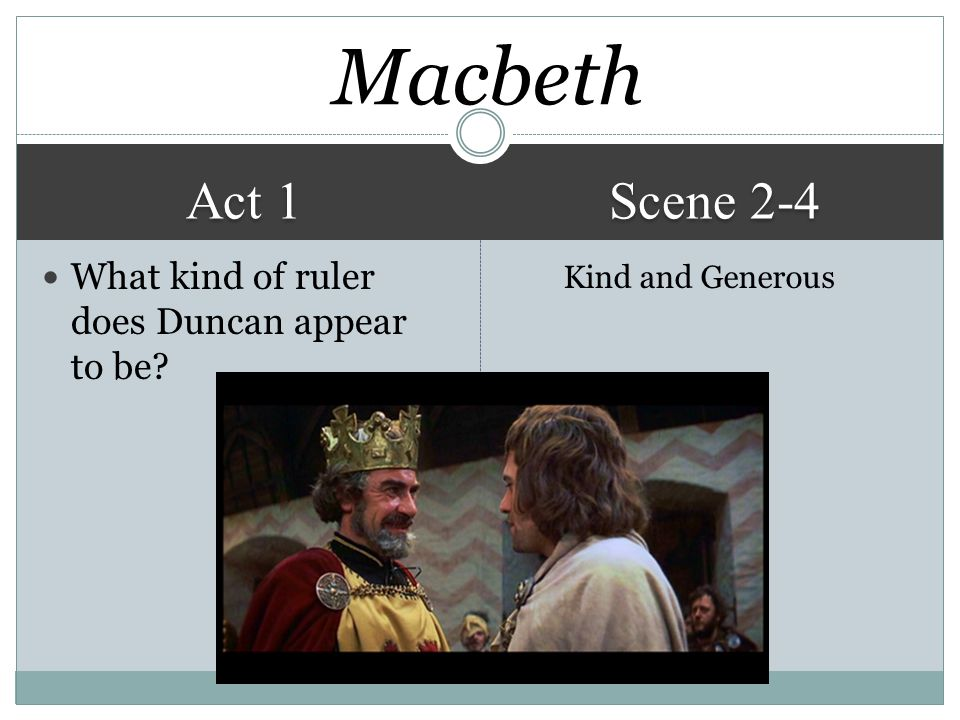 Macbeth Act 1 Scene 2-4 What kind of ruler does Duncan appear to be