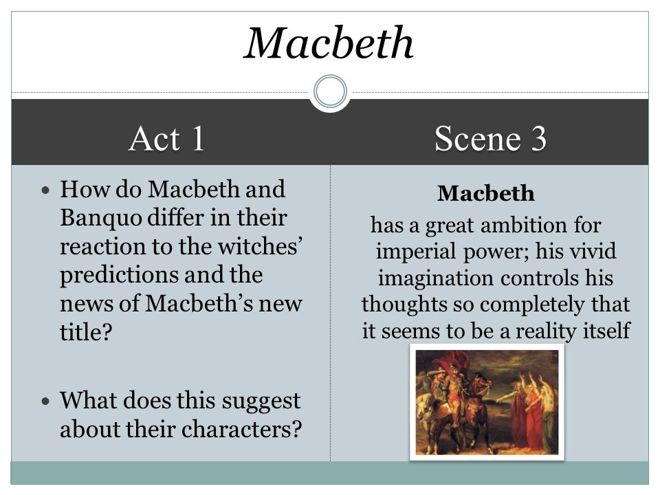 Macbeth Act 1. Scene 3. How do Macbeth and Banquo differ in their reaction to the witches' predictions and the news of Macbeth's new title