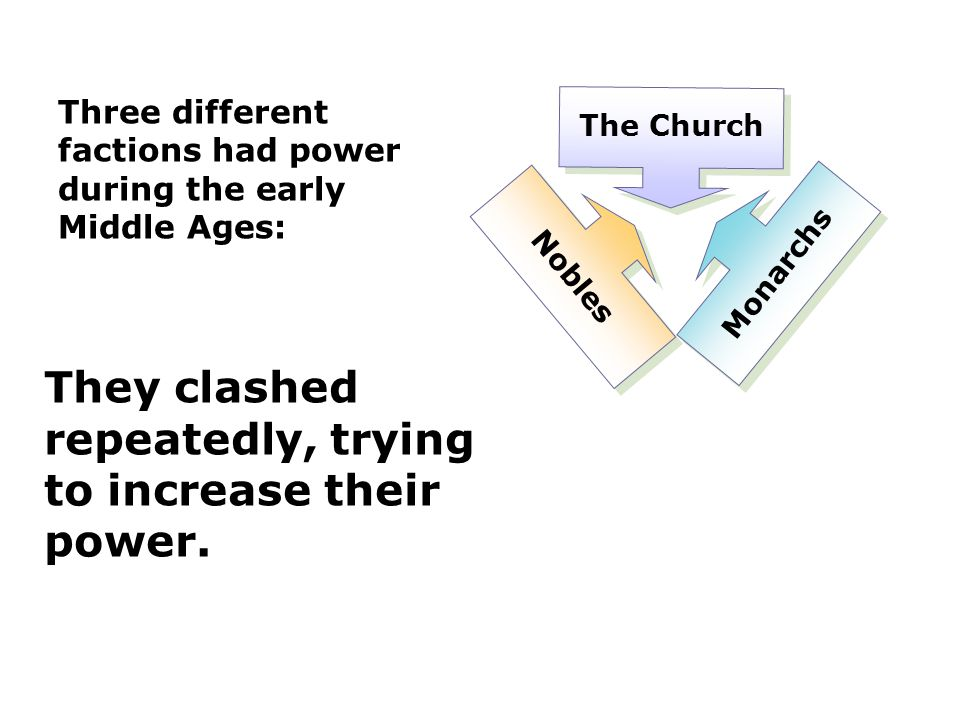 They clashed repeatedly, trying to increase their power.