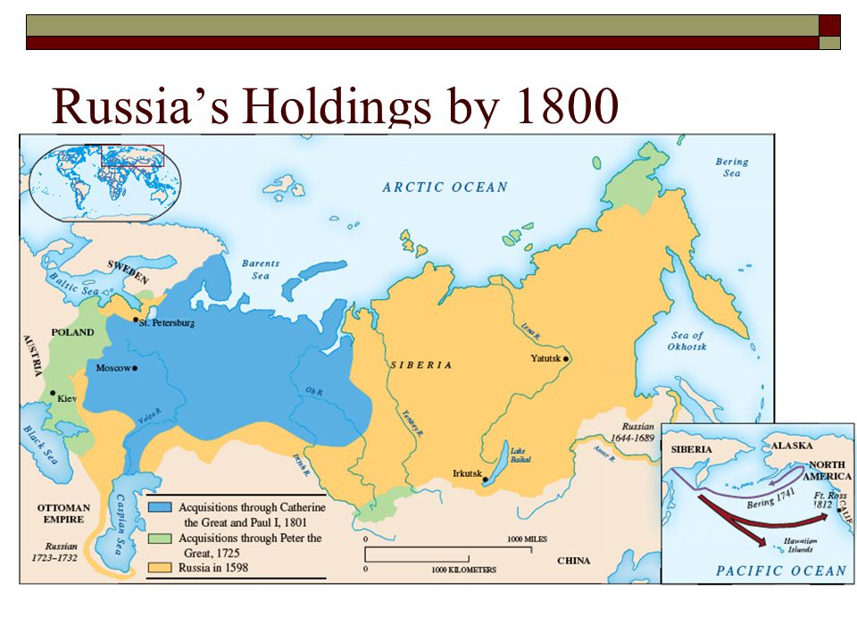 Russia's Holdings by 1800