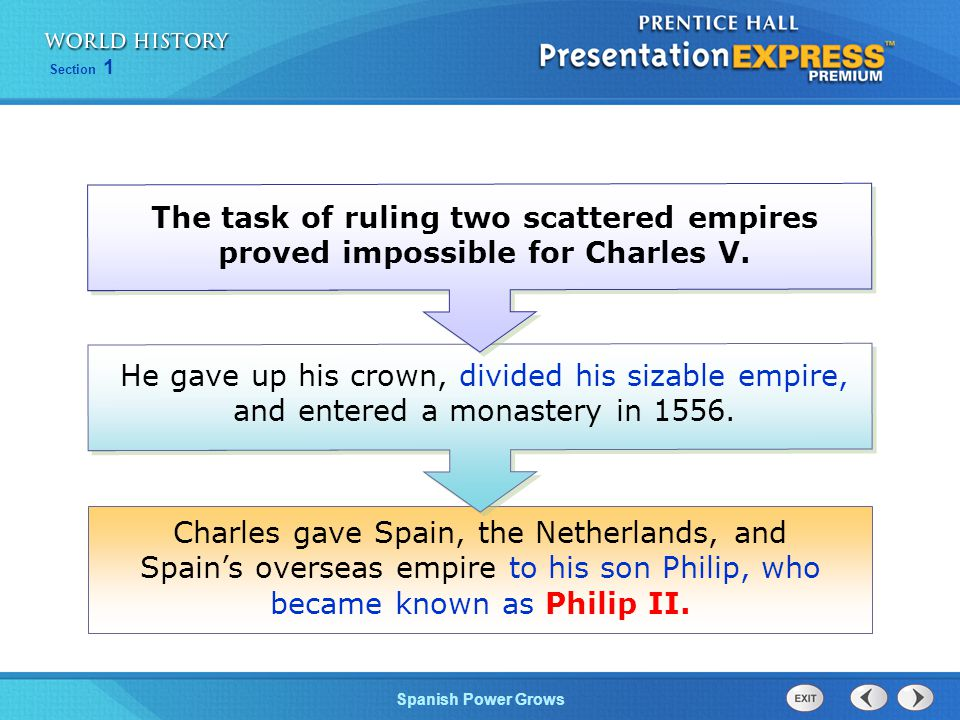 The task of ruling two scattered empires proved impossible for Charles V.