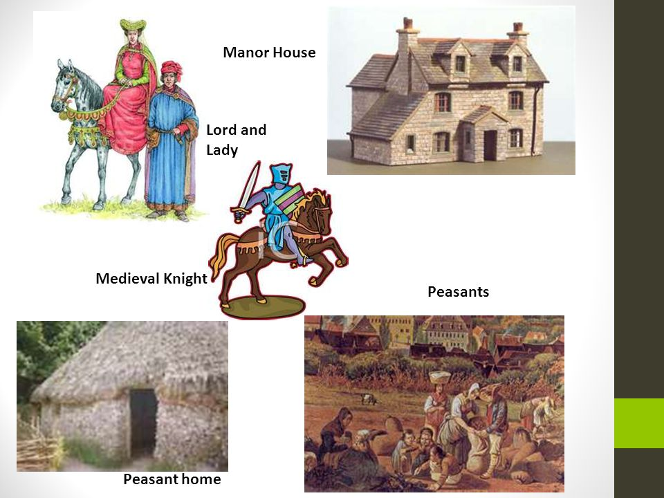 Manor House Lord and Lady Medieval Knight Peasants Peasant home