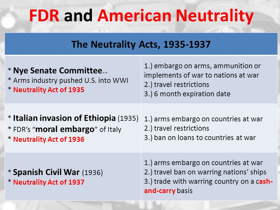 FDR and American Neutrality