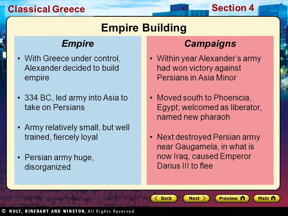 Empire Building Empire Campaigns
