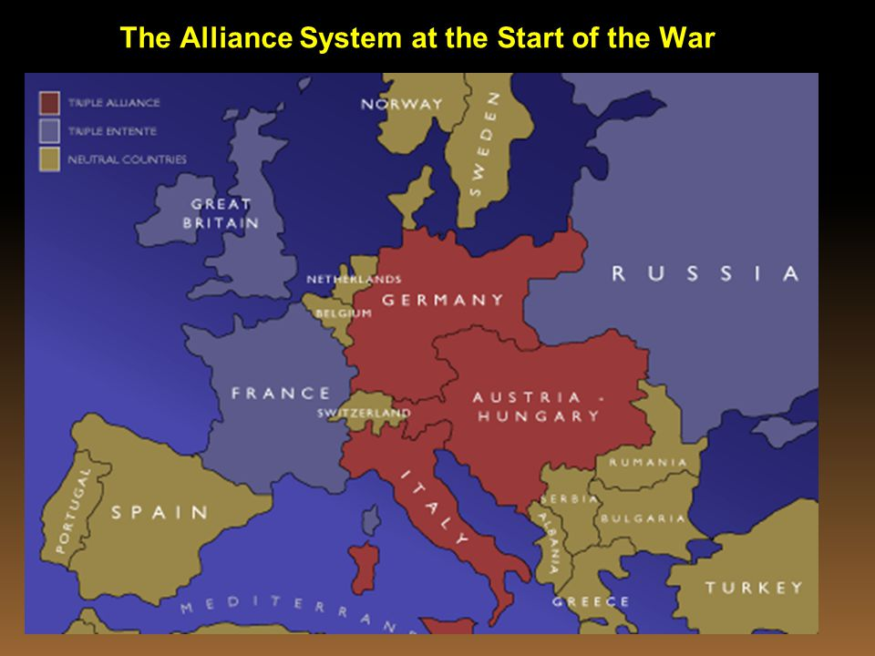 The Alliance System at the Start of the War