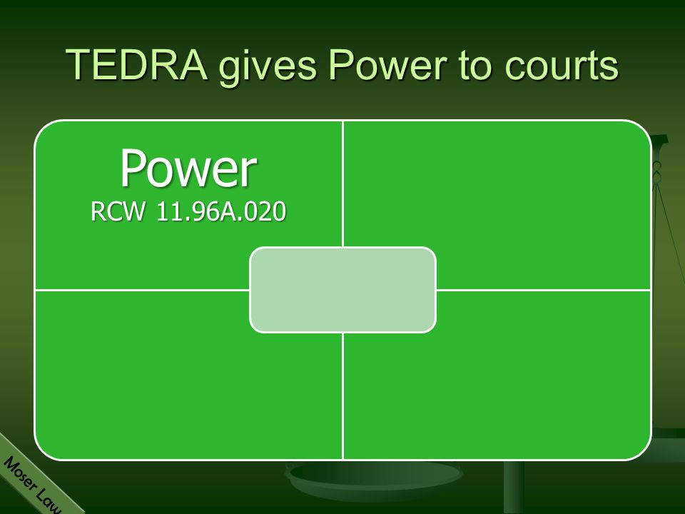 TEDRA gives Power to courts