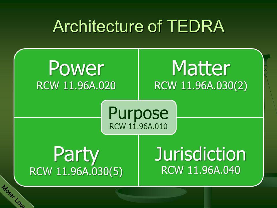 Matter RCW 11.96A.030(2) Power RCW 11.96A.020 Party RCW 11.96A.030(5)