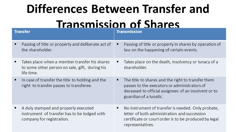 Differences Between Transfer and Transmission of Shares