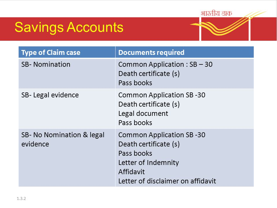 Savings Accounts Type of Claim case Documents required SB- Nomination