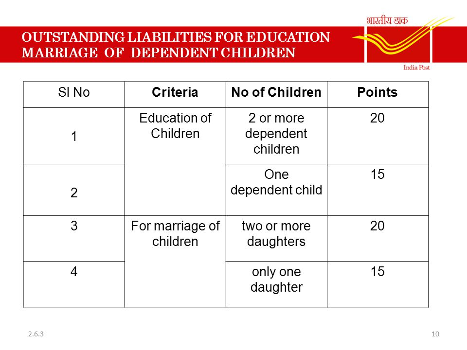 OUTSTANDING LIABILITIES FOR EDUCATION MARRIAGE OF DEPENDENT CHILDREN