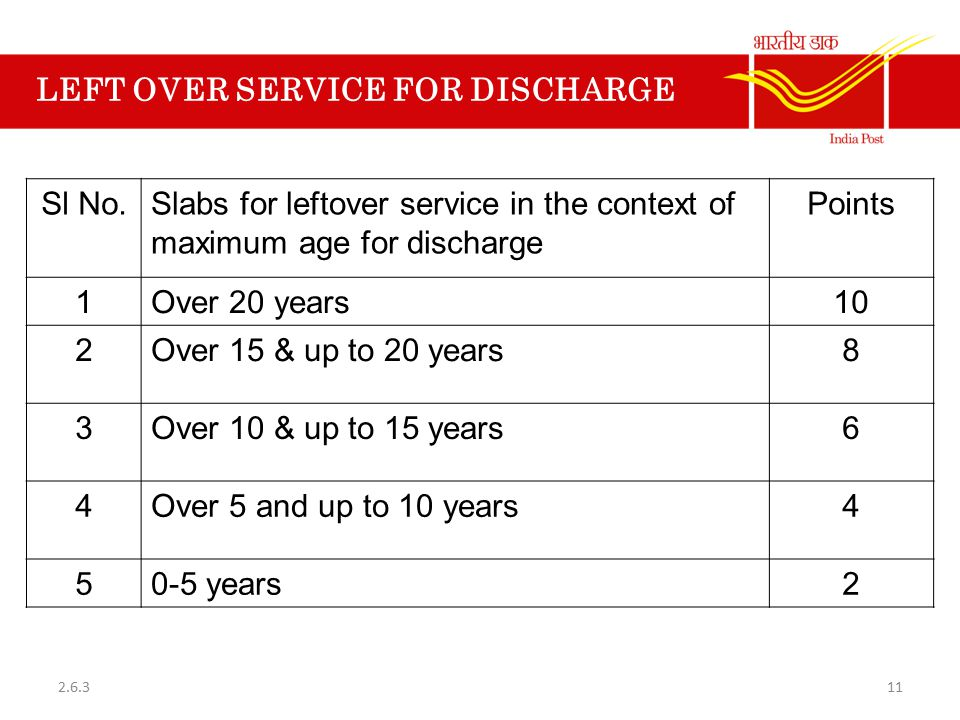 LEFT OVER SERVICE FOR DISCHARGE