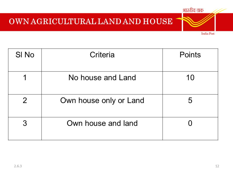 OWN AGRICULTURAL LAND AND HOUSE