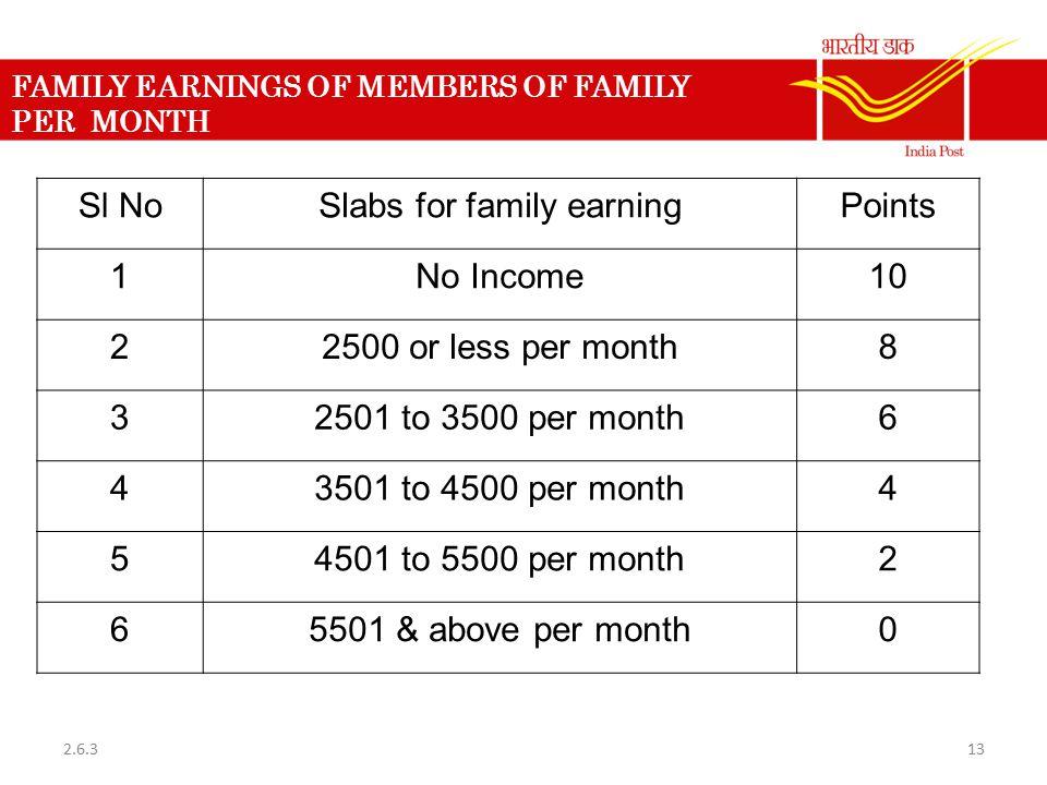 FAMILY EARNINGS OF MEMBERS OF FAMILY PER MONTH
