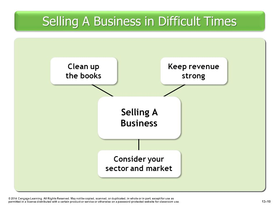 Selling A Business in Difficult Times