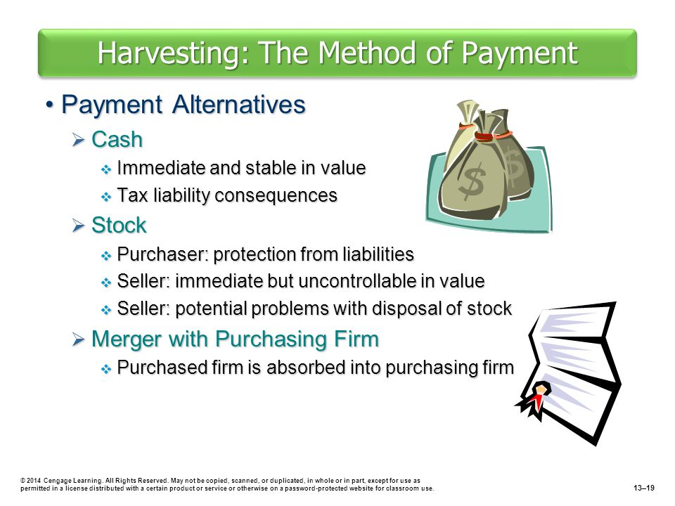 Harvesting: The Method of Payment