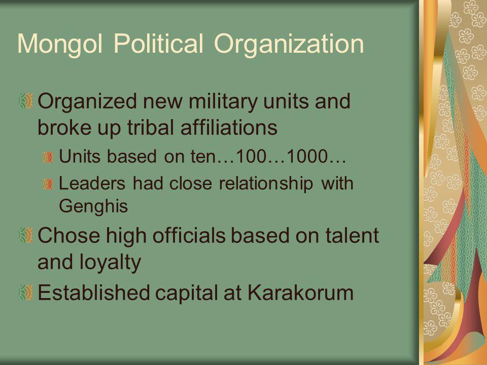 Mongol Political Organization