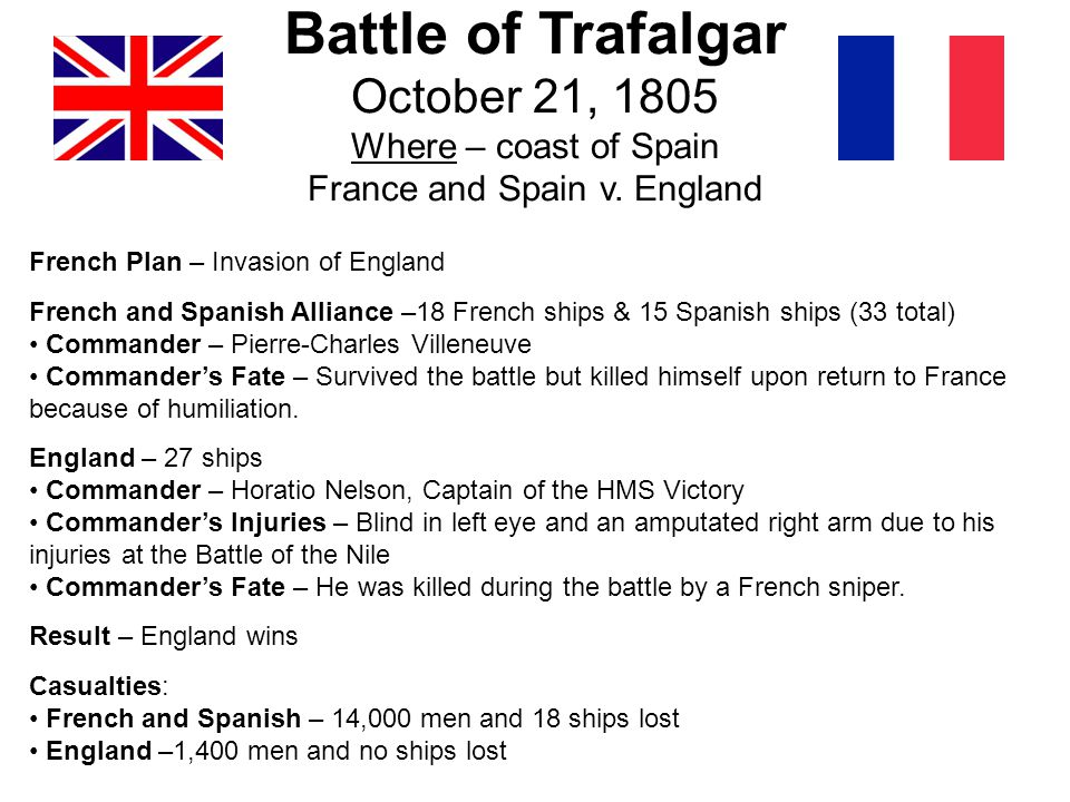 Battle of Trafalgar October 21, 1805 Where – coast of Spain France and Spain v. England