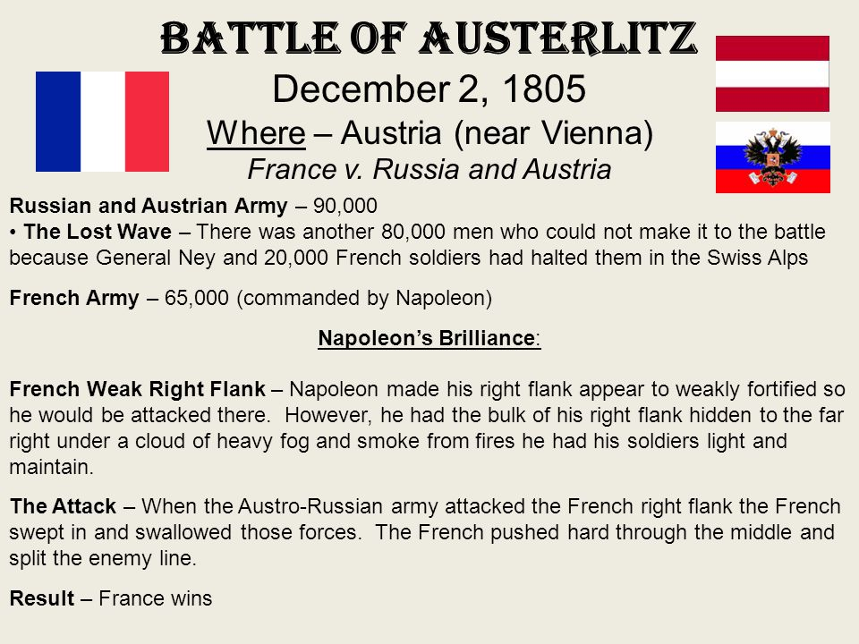 Napoleon's Brilliance: