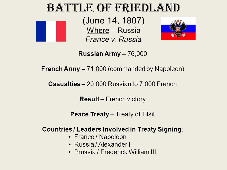 Battle of Friedland (June 14, 1807) Where – Russia France v. Russia