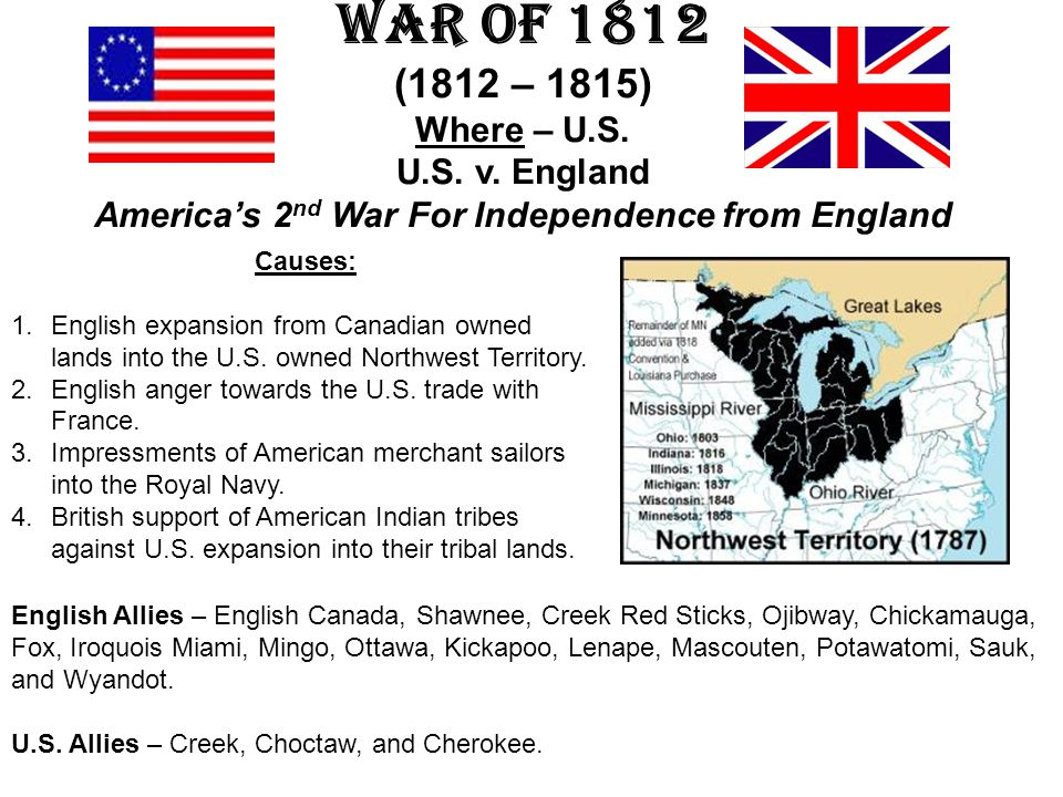 War of 1812 (1812 – 1815) Where – U.S. U.S. v. England America's 2nd War For Independence from England