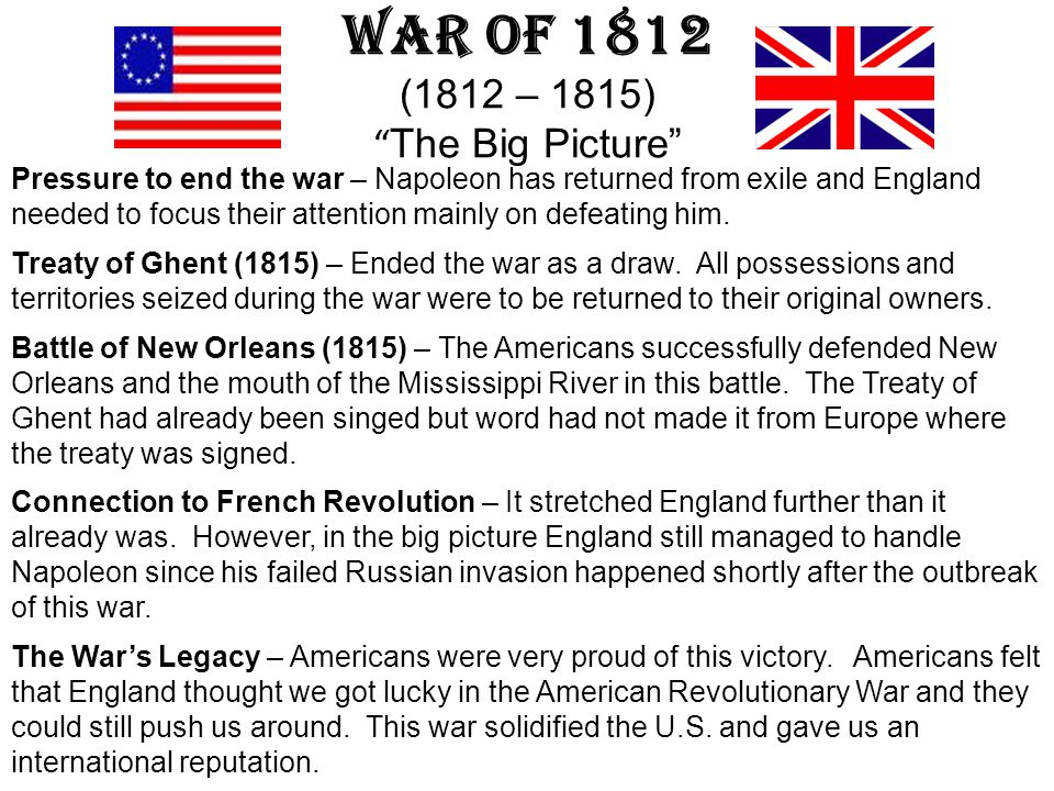 War of 1812 (1812 – 1815) The Big Picture