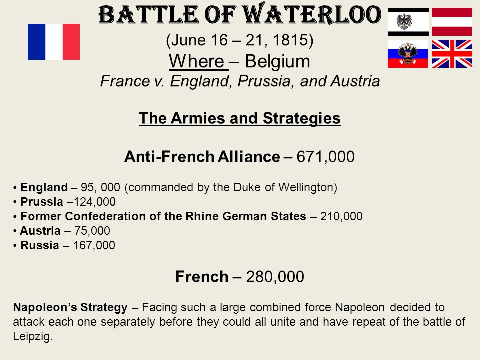 The Armies and Strategies