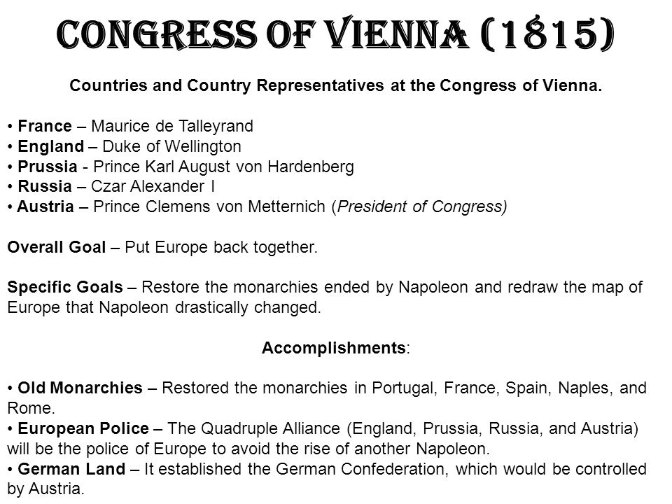 Countries and Country Representatives at the Congress of Vienna.