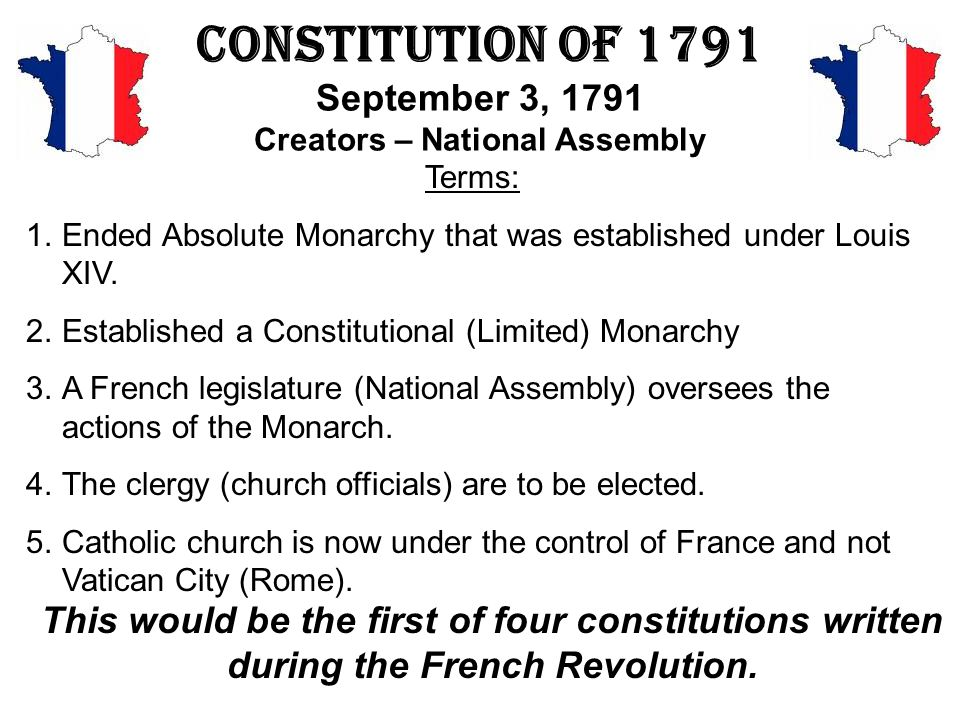 Constitution of 1791 September 3, 1791 Creators – National Assembly