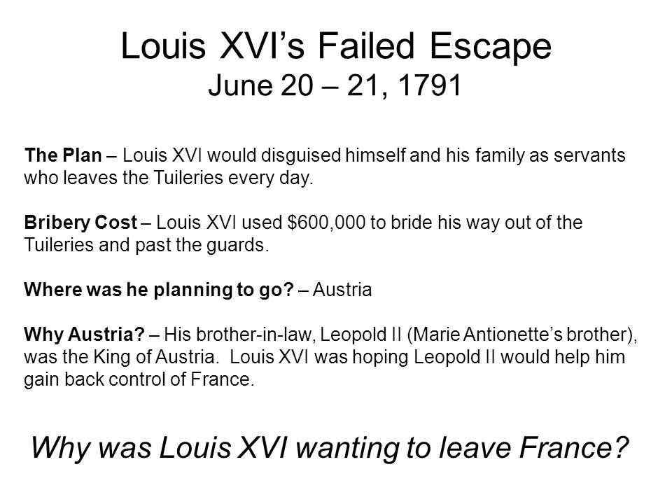 Louis XVI's Failed Escape June 20 – 21, 1791