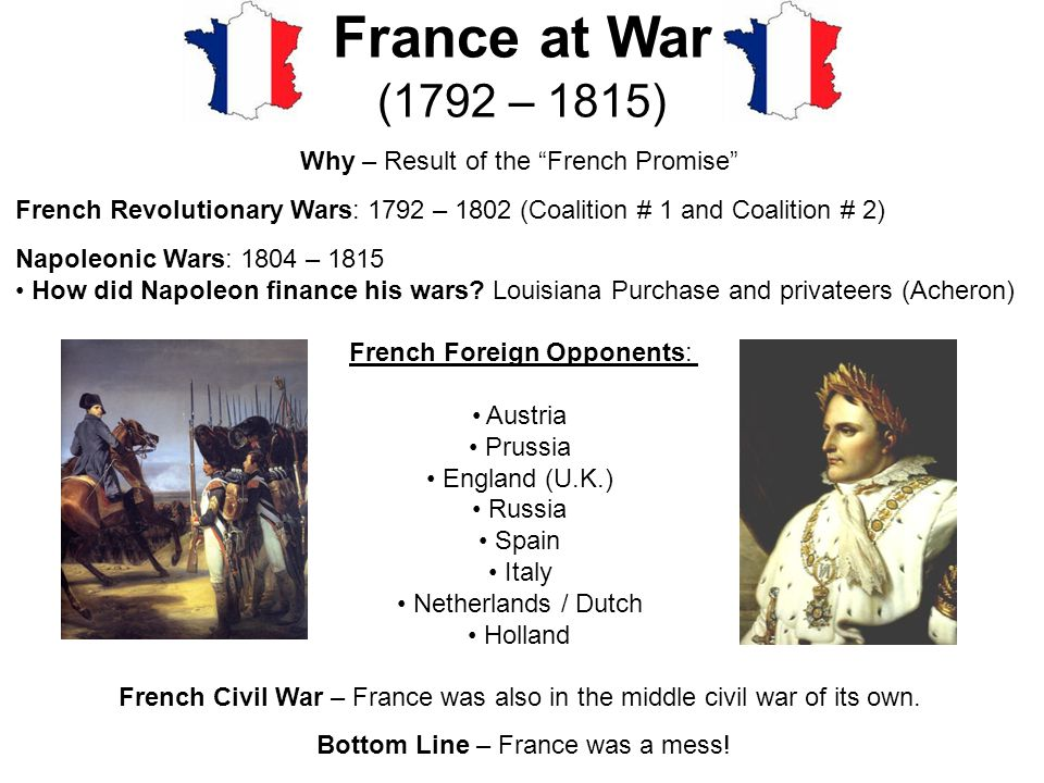 France at War (1792 – 1815) Why – Result of the French Promise