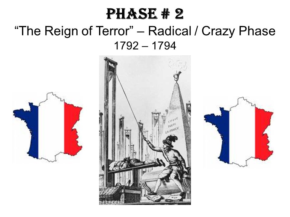 Phase # 2 The Reign of Terror – Radical / Crazy Phase 1792 – 1794