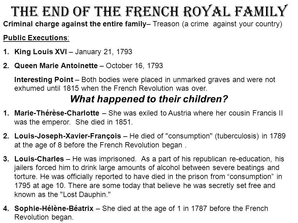 The End of the French Royal Family
