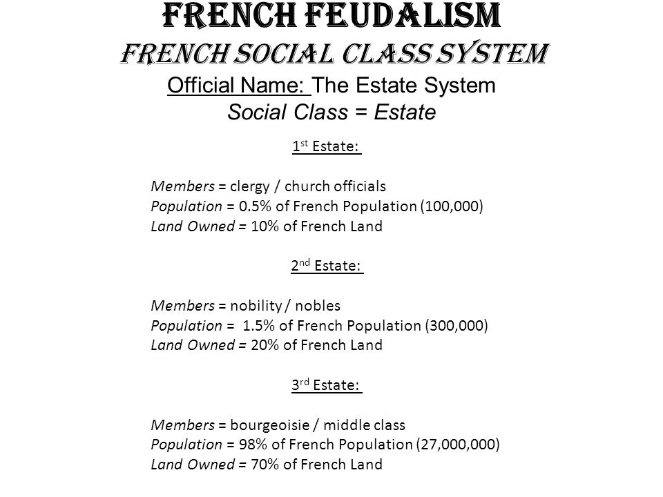 French Feudalism French Social Class System Official Name: The Estate System Social Class = Estate