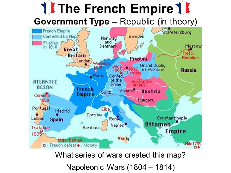 The French Empire Government Type – Republic (in theory)