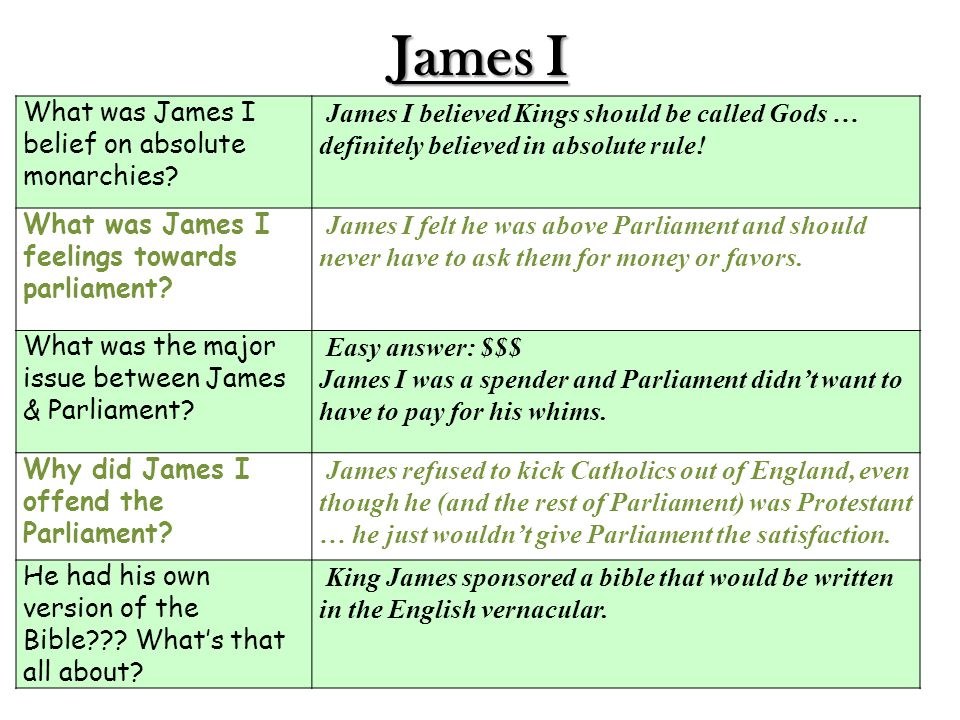 James I What was James I belief on absolute monarchies