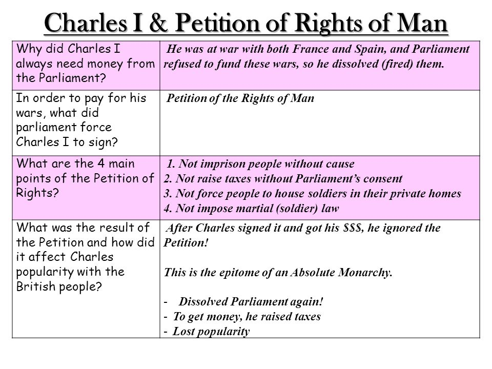 Charles I & Petition of Rights of Man