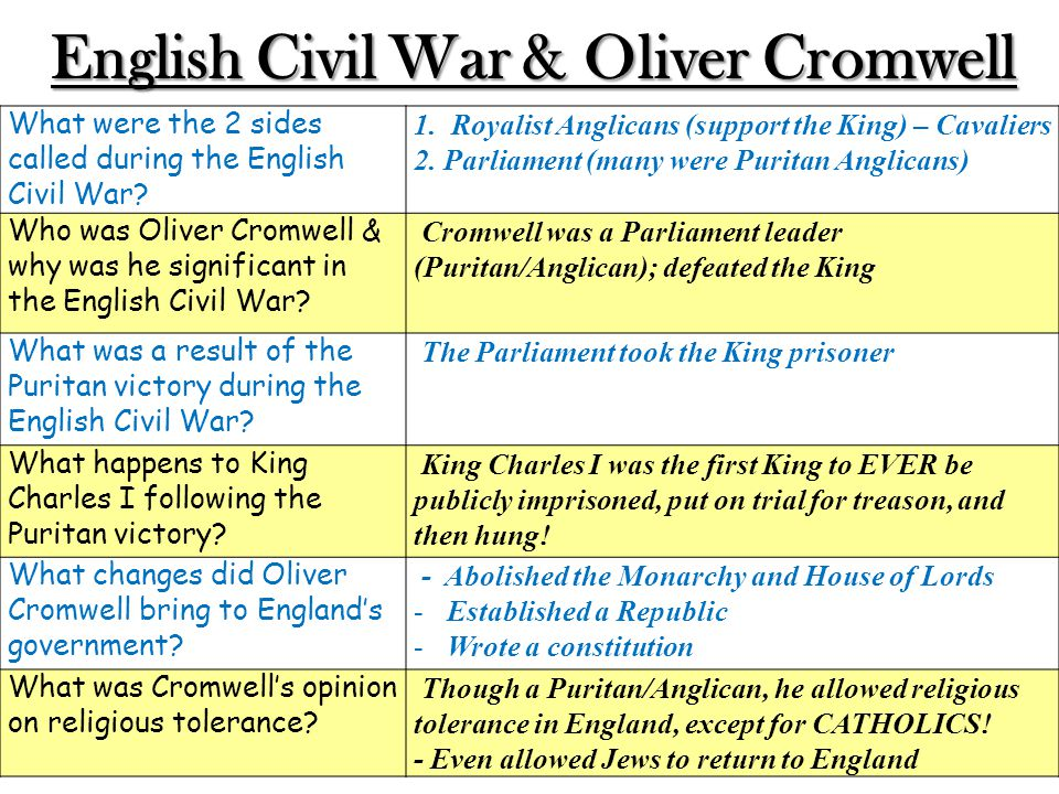 English Civil War & Oliver Cromwell