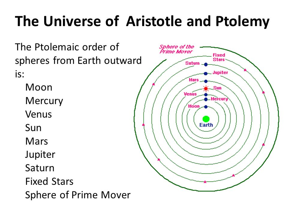 The Universe of Aristotle and Ptolemy
