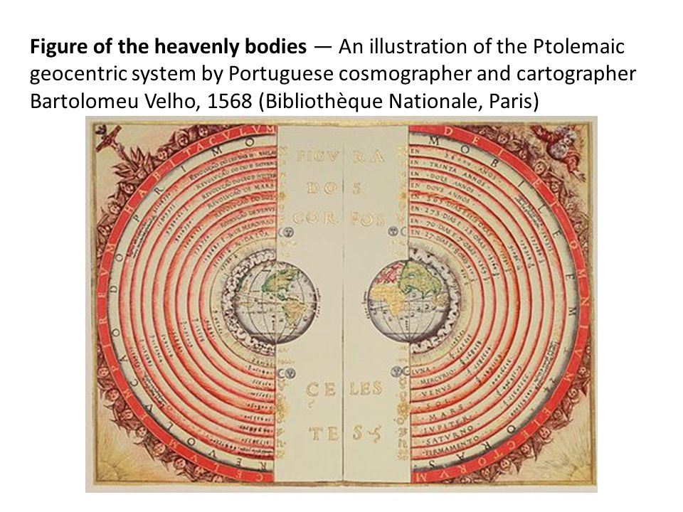 Figure of the heavenly bodies — An illustration of the Ptolemaic geocentric system by Portuguese cosmographer and cartographer Bartolomeu Velho, 1568 (Bibliothèque Nationale, Paris)