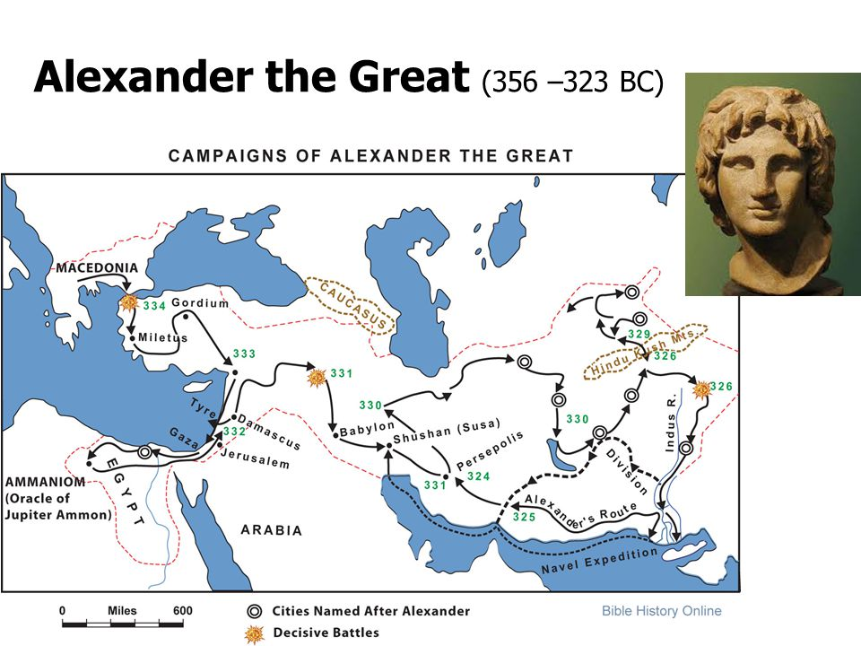 Alexander the Great (356 –323 BC)