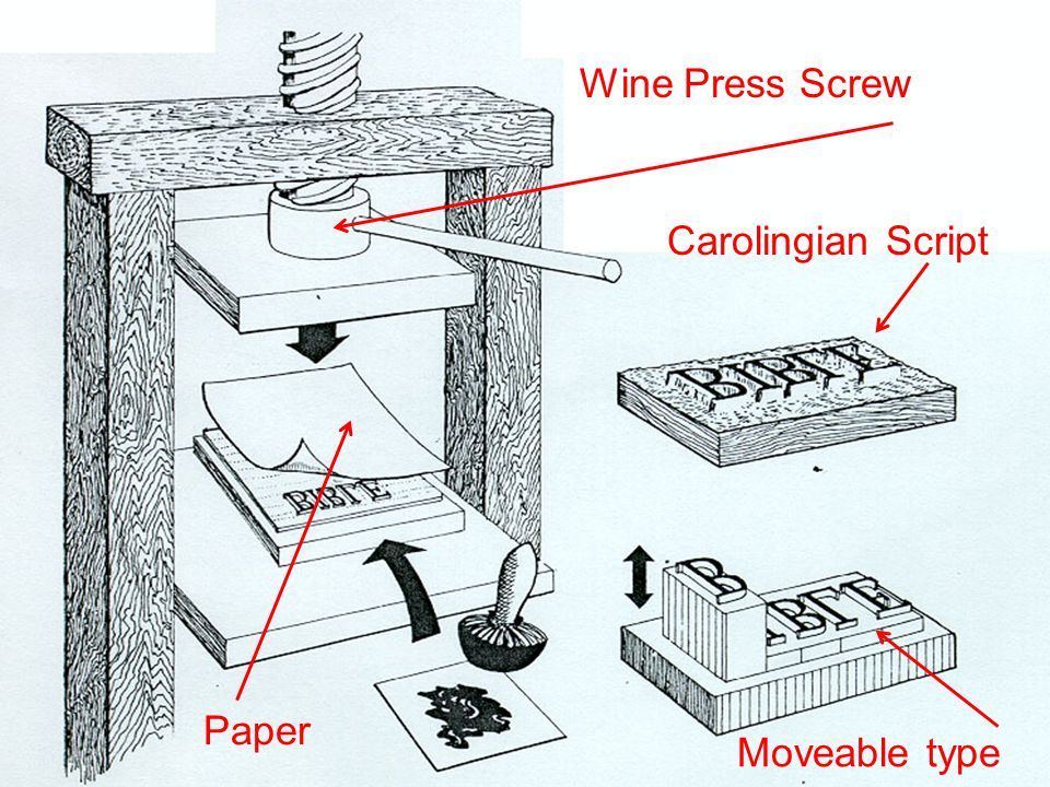 Wine Press Screw Carolingian Script Paper Moveable type Paper