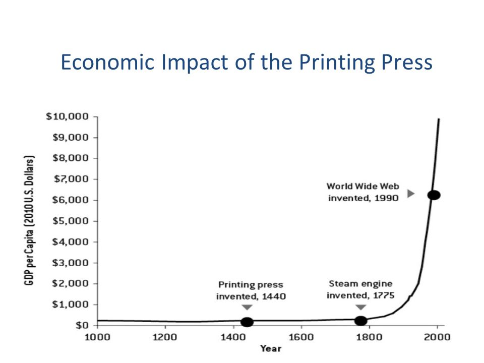 Economic Impact of the Printing Press