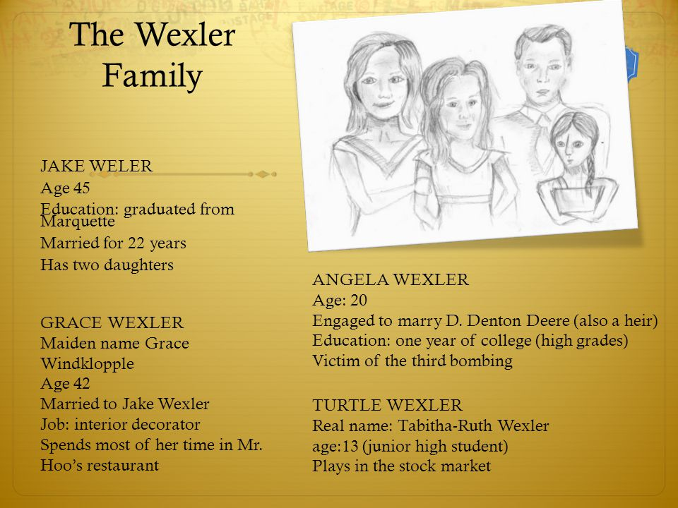 The Wexler Family JAKE WELER Age 45