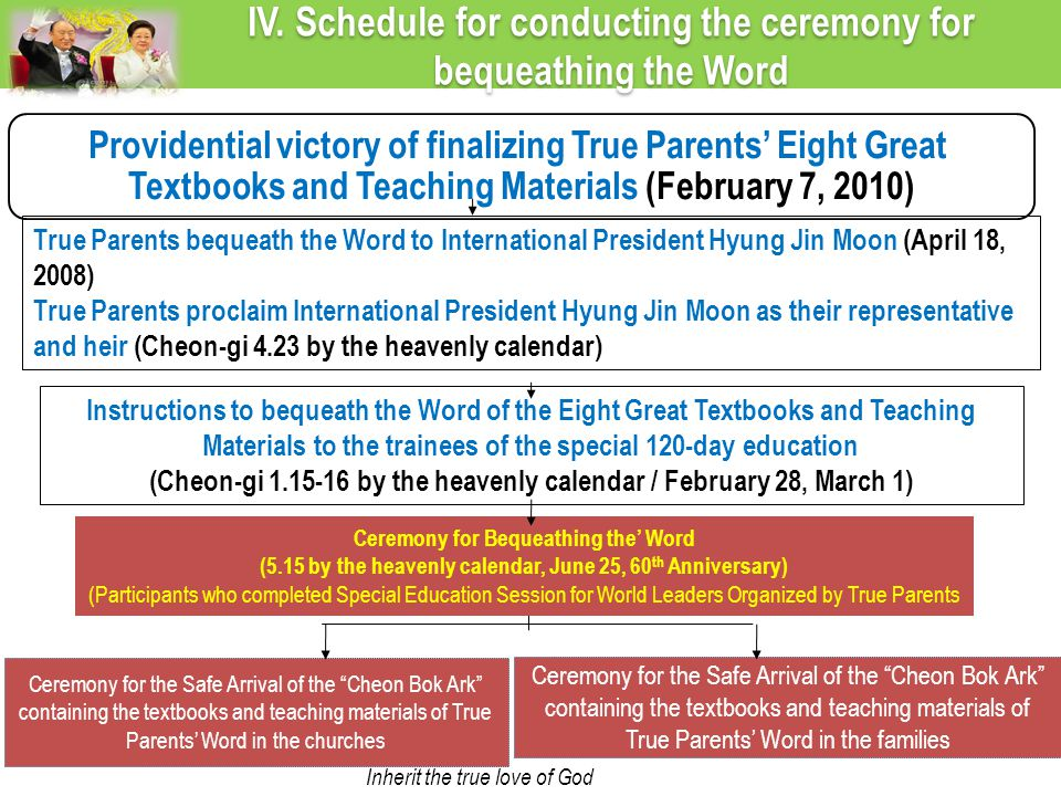 IV. Schedule for conducting the ceremony for bequeathing the Word