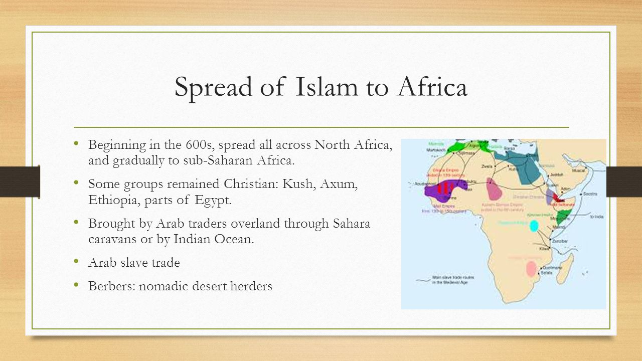 Spread of Islam to Africa